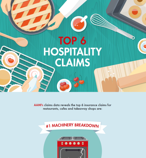 Top 6 Hospitality Insurance Claims